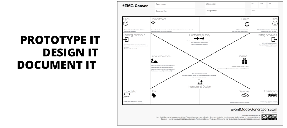 the EMG canvas